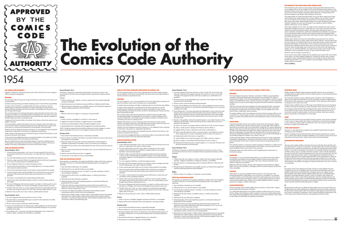 The Comics Code Authority Evolution